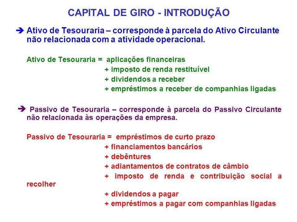 CAPITAL DE GIRO - INTRODUÇÃO Ativo de Tesouraria – corresponde à parcela do Ativo Circulante não relacionada com a atividade operacional. Ativo de Tes