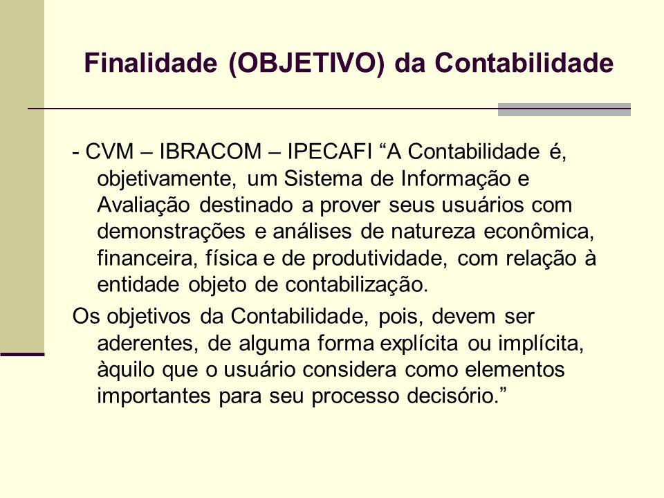 Finalidade (OBJETIVO) da Contabilidade - CVM – IBRACOM – IPECAFI A Contabilidade é, objetivamente, um Sistema de Informação e Avaliação destinado a pr