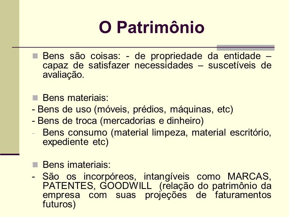 O Patrimônio Bens são coisas: - de propriedade da entidade – capaz de satisfazer necessidades – suscetíveis de avaliação. Bens materiais: - Bens de us