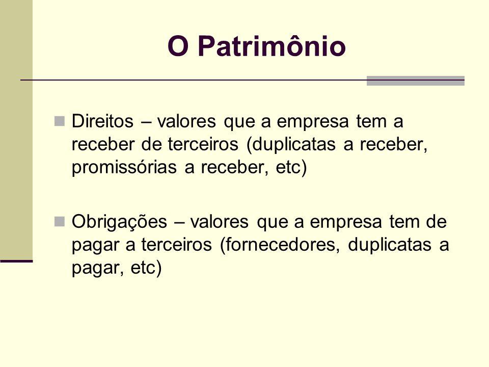 O Patrimônio Direitos – valores que a empresa tem a receber de terceiros (duplicatas a receber, promissórias a receber, etc) Obrigações – valores que