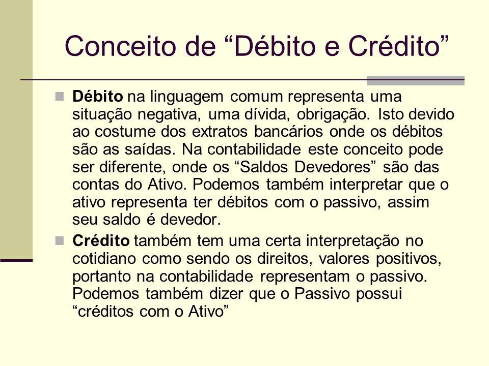 Conceito de Débito e Crédito Débito na linguagem comum representa uma situação negativa, uma dívida, obrigação. Isto devido ao costume dos extratos ba