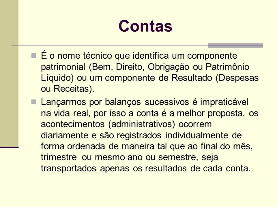 Contas É o nome técnico que identifica um componente patrimonial (Bem, Direito, Obrigação ou Patrimônio Líquido) ou um componente de Resultado (Despes