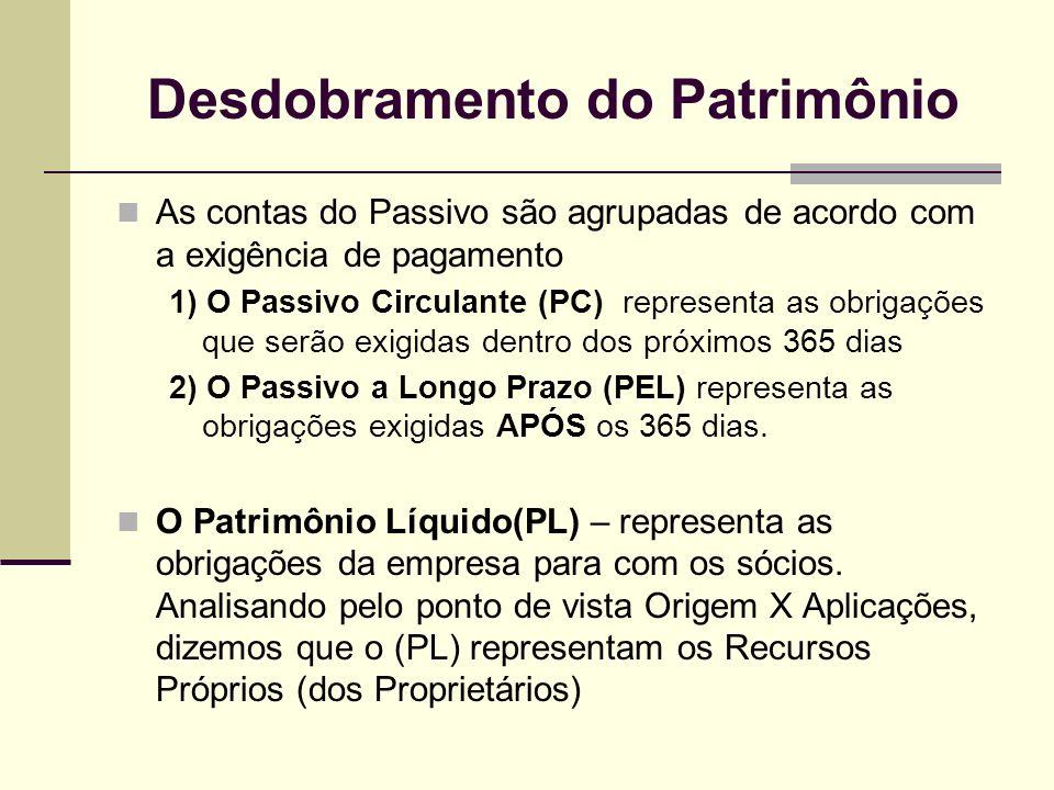 Desdobramento do Patrimônio As contas do Passivo são agrupadas de acordo com a exigência de pagamento 1) O Passivo Circulante (PC) representa as obrig