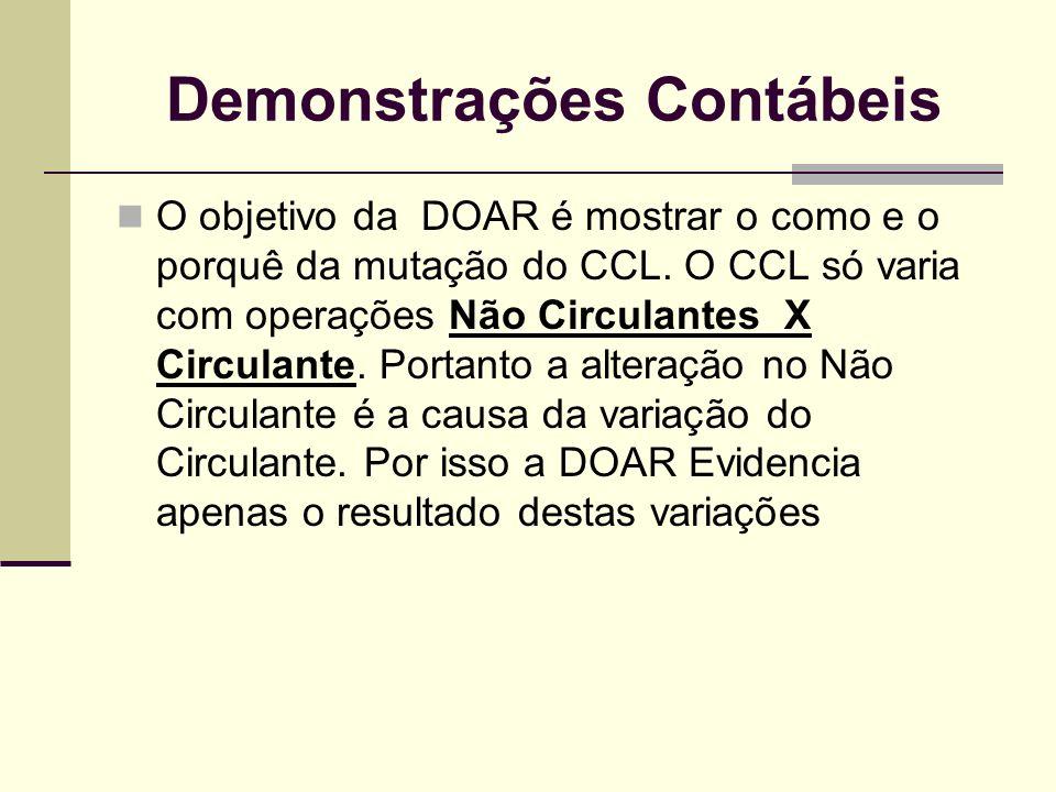 Demonstrações Contábeis O objetivo da DOAR é mostrar o como e o porquê da mutação do CCL. O CCL só varia com operações Não Circulantes X Circulante. P