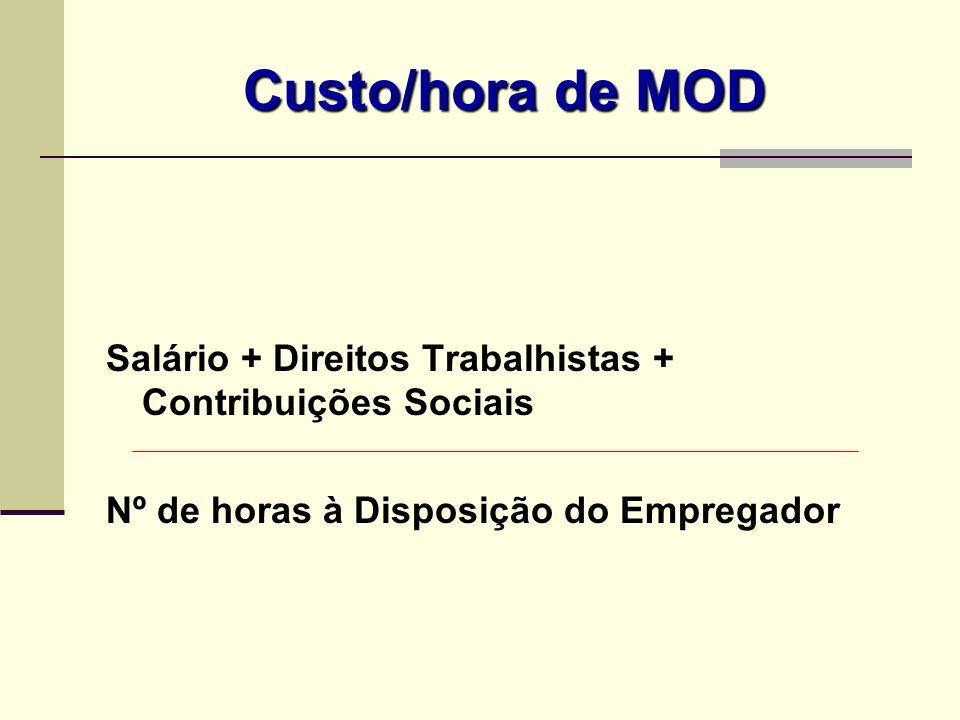 Custo/hora de MOD Salário + Direitos Trabalhistas + Contribuições Sociais Nº de horas à Disposição do Empregador