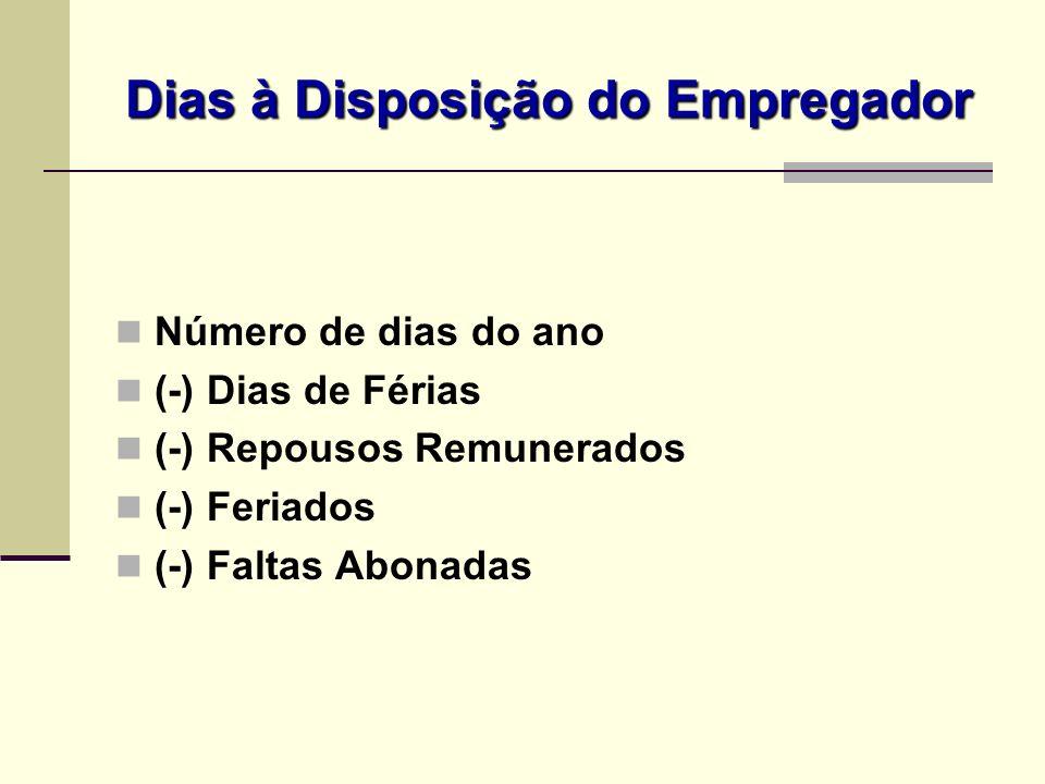 Dias à Disposição do Empregador Número de dias do ano (-) Dias de Férias (-) Repousos Remunerados (-) Feriados (-) Faltas Abonadas