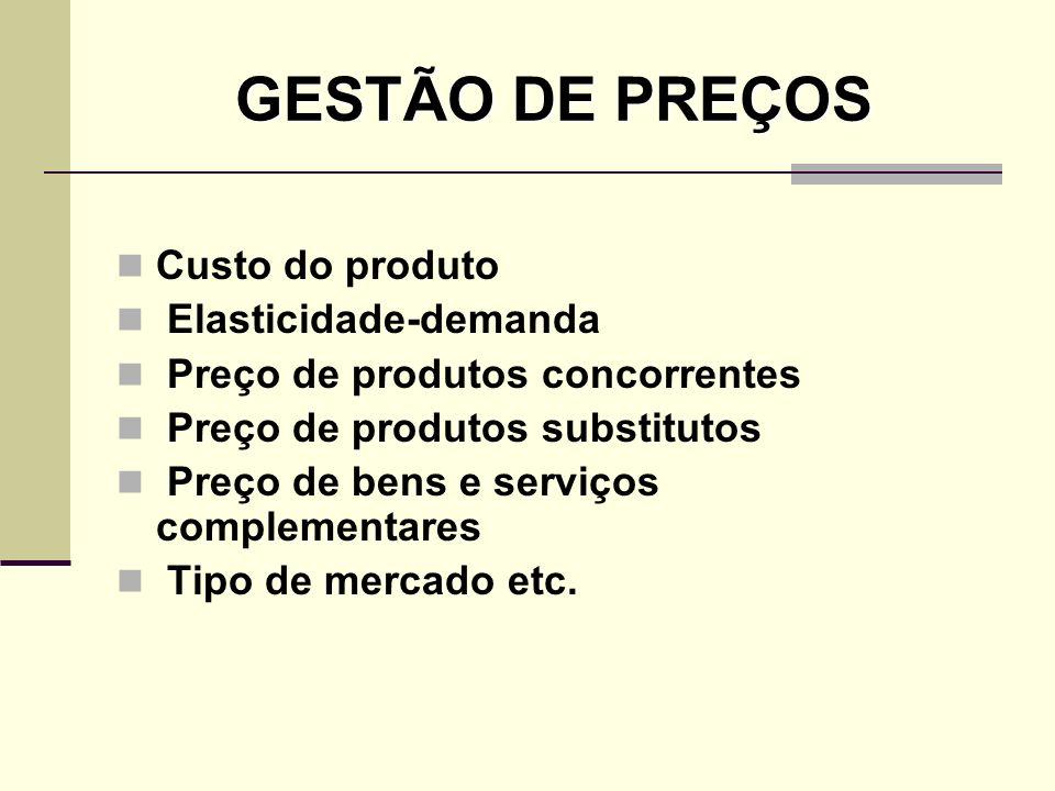 GESTÃO DE PREÇOS Custo do produto Elasticidade-demanda Preço de produtos concorrentes Preço de produtos substitutos Preço de bens e serviços complemen