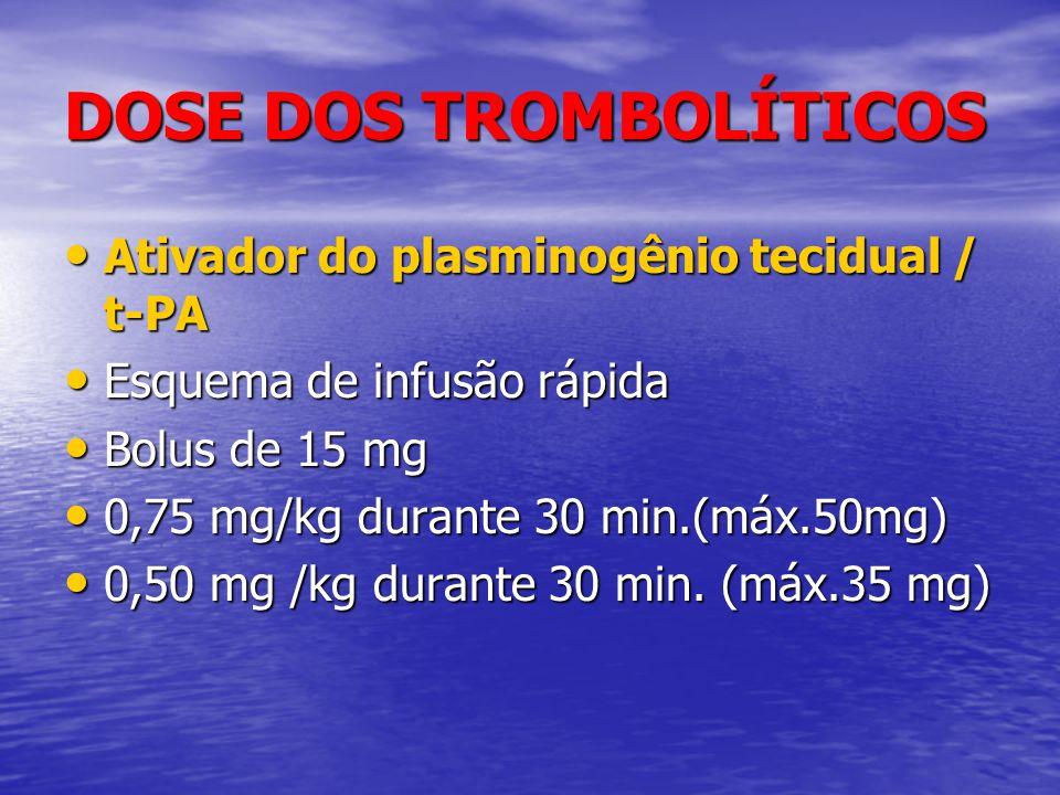 DOSE DOS TROMBOLÍTICOS Ativador do plasminogênio tecidual / t-PA Ativador do plasminogênio tecidual / t-PA Esquema de infusão rápida Esquema de infusã