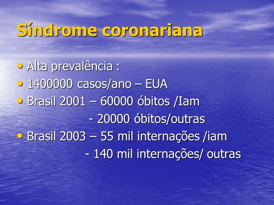 Síndrome coronariana Alta prevalência : Alta prevalência : 1400000 casos/ano – EUA 1400000 casos/ano – EUA Brasil 2001 – 60000 óbitos /Iam Brasil 2001