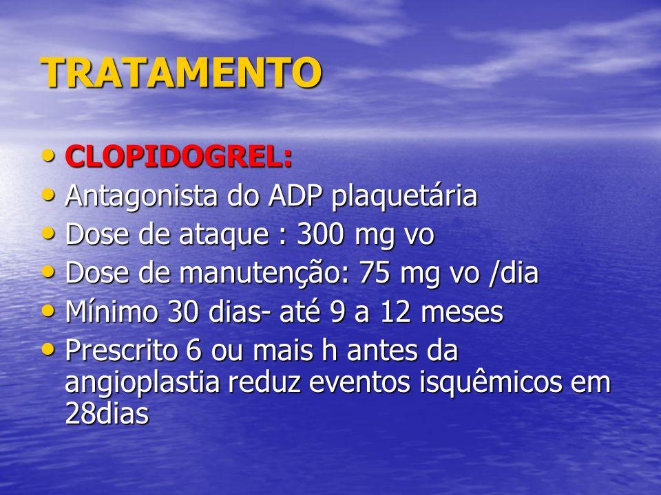 TRATAMENTO CLOPIDOGREL: CLOPIDOGREL: Antagonista do ADP plaquetária Antagonista do ADP plaquetária Dose de ataque : 300 mg vo Dose de ataque : 300 mg