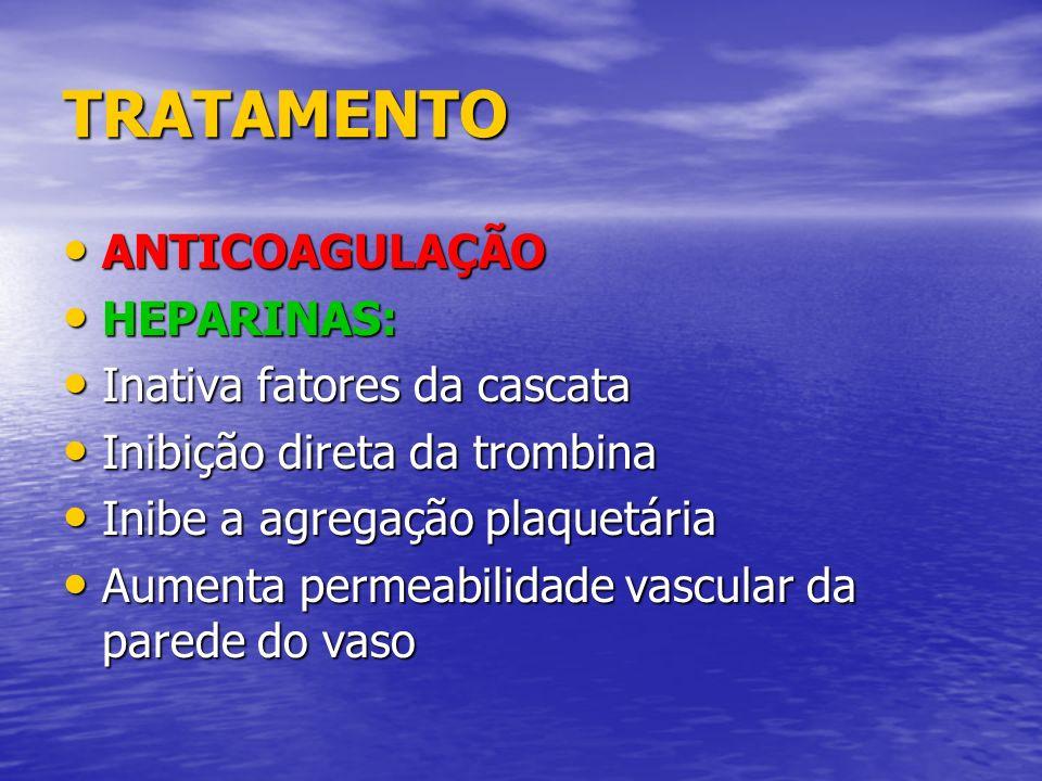 TRATAMENTO ANTICOAGULAÇÃO ANTICOAGULAÇÃO HEPARINAS: HEPARINAS: Inativa fatores da cascata Inativa fatores da cascata Inibição direta da trombina Inibi