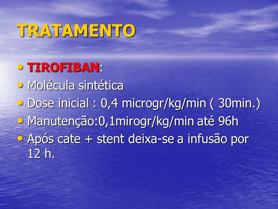 TRATAMENTO TIROFIBAN: TIROFIBAN: Molécula sintética Molécula sintética Dose inicial : 0,4 microgr/kg/min ( 30min.) Dose inicial : 0,4 microgr/kg/min (