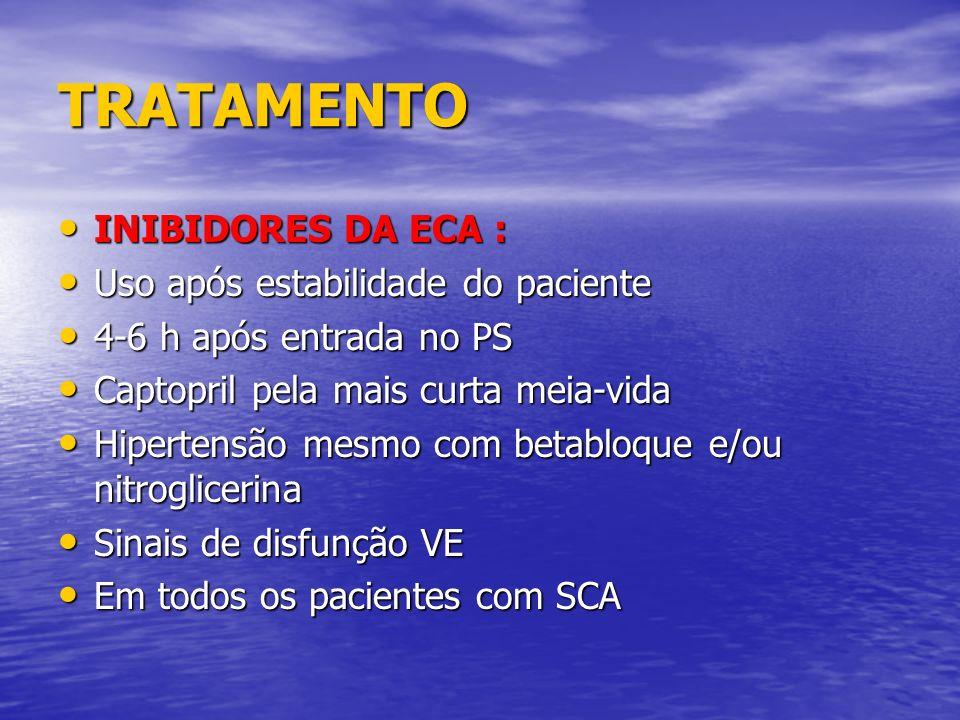 TRATAMENTO INIBIDORES DA ECA : INIBIDORES DA ECA : Uso após estabilidade do paciente Uso após estabilidade do paciente 4-6 h após entrada no PS 4-6 h