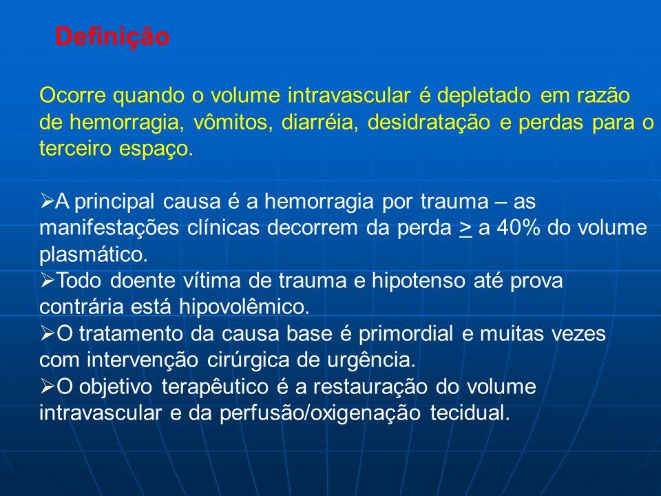 Definição Ocorre quando o volume intravascular é depletado em razão de hemorragia, vômitos, diarréia, desidratação e perdas para o terceiro espaço. A