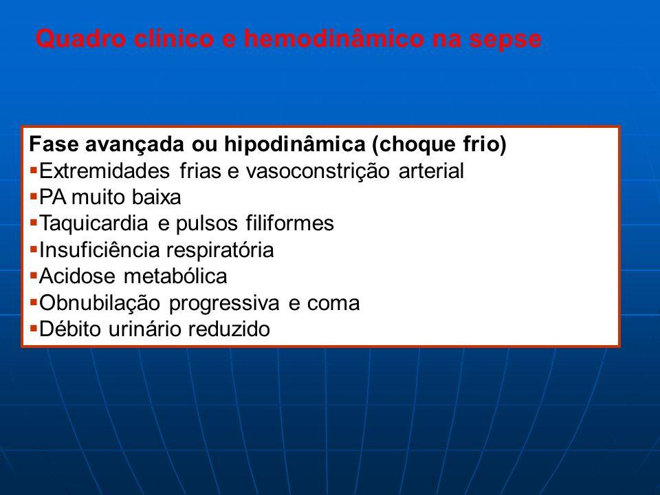 Quadro clínico e hemodinâmico na sepse Fase avançada ou hipodinâmica (choque frio) Extremidades frias e vasoconstrição arterial PA muito baixa Taquica