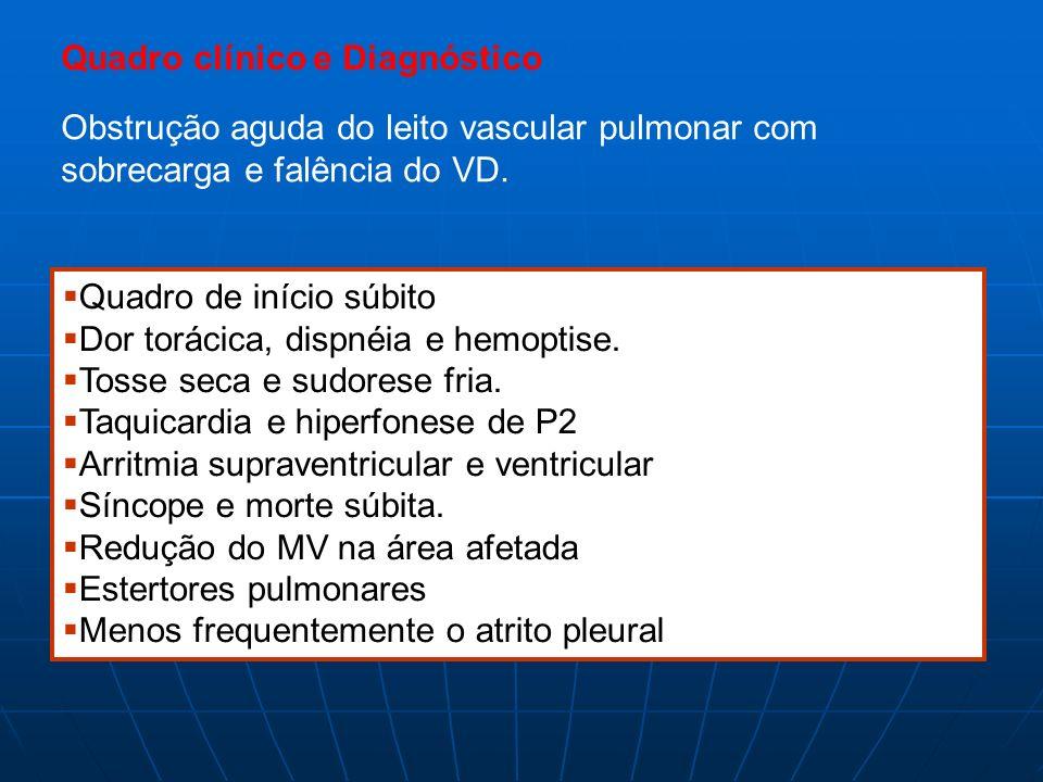 Quadro clínico e Diagnóstico Obstrução aguda do leito vascular pulmonar com sobrecarga e falência do VD. Quadro de início súbito Dor torácica, dispnéi