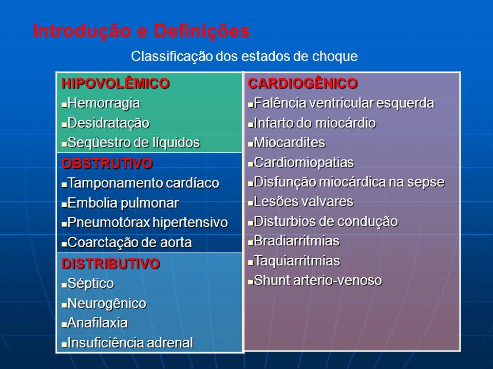Introdução e Definições HIPOVOLÊMICO Hemorragia Hemorragia Desidratação Desidratação Seqüestro de líquidos Seqüestro de líquidos OBSTRUTIVO Tamponamen