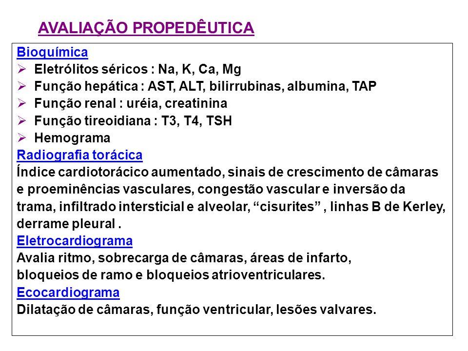 AVALIAÇÃO PROPEDÊUTICA Bioquímica Eletrólitos séricos : Na, K, Ca, Mg Função hepática : AST, ALT, bilirrubinas, albumina, TAP Função renal : uréia, cr
