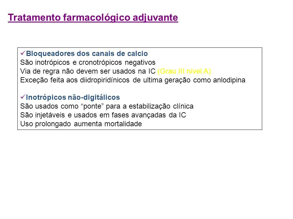 Tratamento farmacológico adjuvante Bloqueadores dos canais de calcio São inotrópicos e cronotrópicos negativos Via de regra não devem ser usados na IC