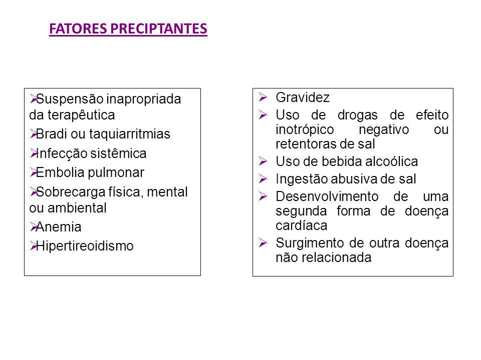 FATORES PRECIPTANTES Gravidez Uso de drogas de efeito inotrópico negativo ou retentoras de sal Uso de bebida alcoólica Ingestão abusiva de sal Desenvo