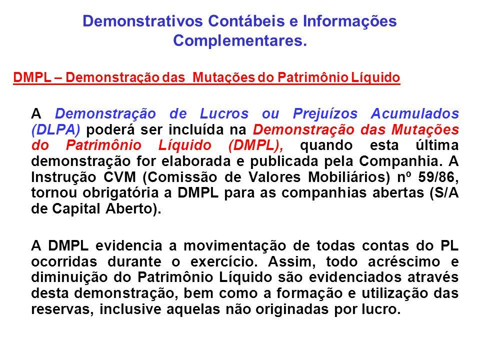 Demonstrativos Contábeis e Informações Complementares. DMPL – Demonstração das Mutações do Patrimônio Líquido A Demonstração de Lucros ou Prejuízos Ac