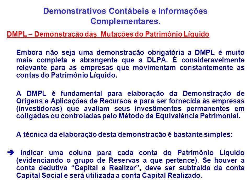 Demonstrativos Contábeis e Informações Complementares. DMPL – Demonstração das Mutações do Patrimônio Líquido Embora não seja uma demonstração obrigat