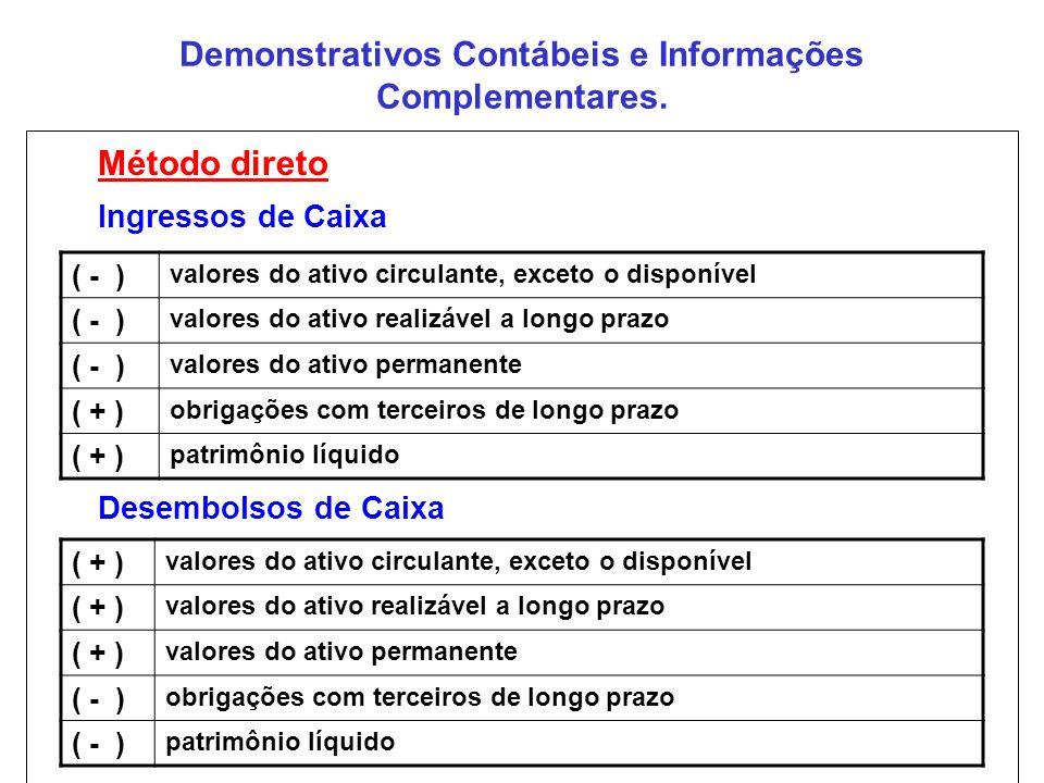 Demonstrativos Contábeis e Informações Complementares. Método direto Ingressos de Caixa Desembolsos de Caixa ( - ) valores do ativo circulante, exceto