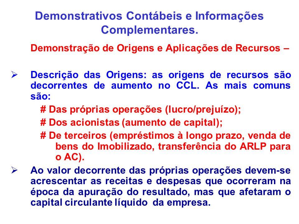 Demonstrativos Contábeis e Informações Complementares. Demonstração de Origens e Aplicações de Recursos – Descrição das Origens: as origens de recurso