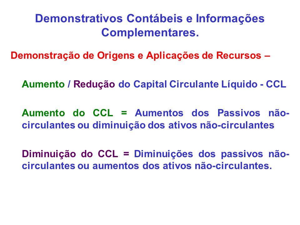 Demonstrativos Contábeis e Informações Complementares. Demonstração de Origens e Aplicações de Recursos – Aumento / Redução do Capital Circulante Líqu