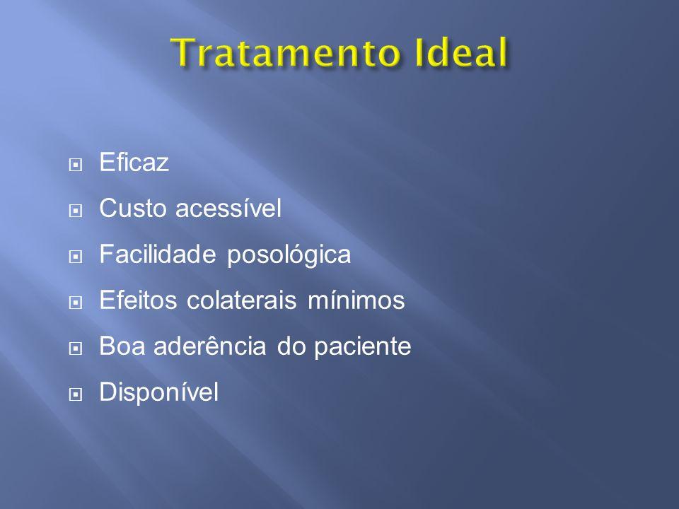 Eficaz Custo acessível Facilidade posológica Efeitos colaterais mínimos Boa aderência do paciente Disponível