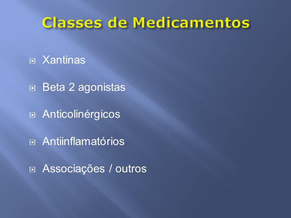 Xantinas Beta 2 agonistas Anticolinérgicos Antiinflamatórios Associações / outros