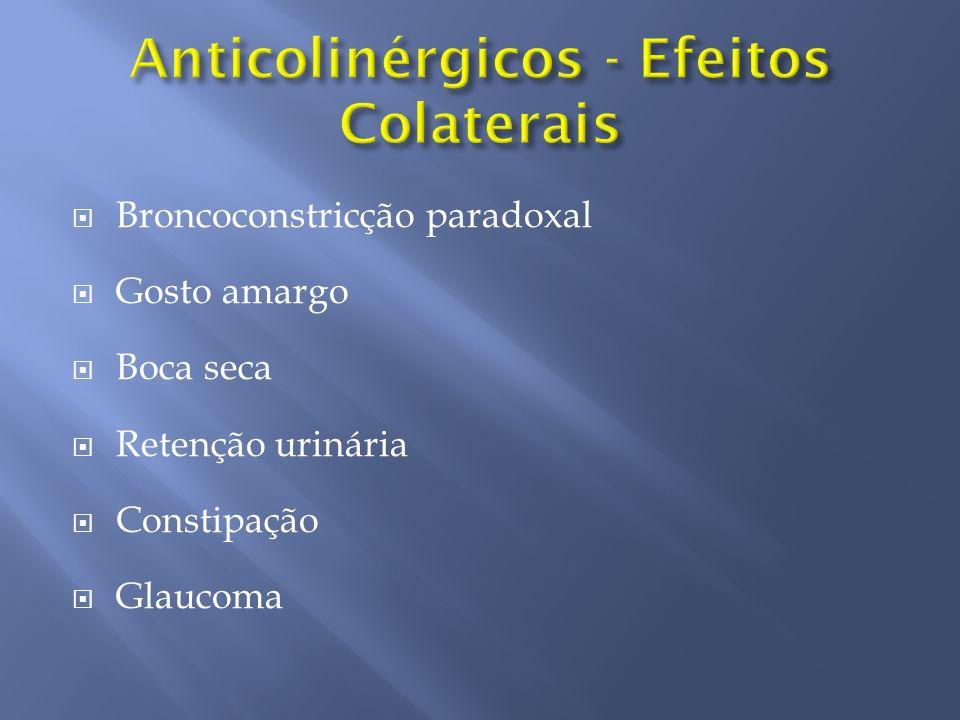 Broncoconstricção paradoxal Gosto amargo Boca seca Retenção urinária Constipação Glaucoma