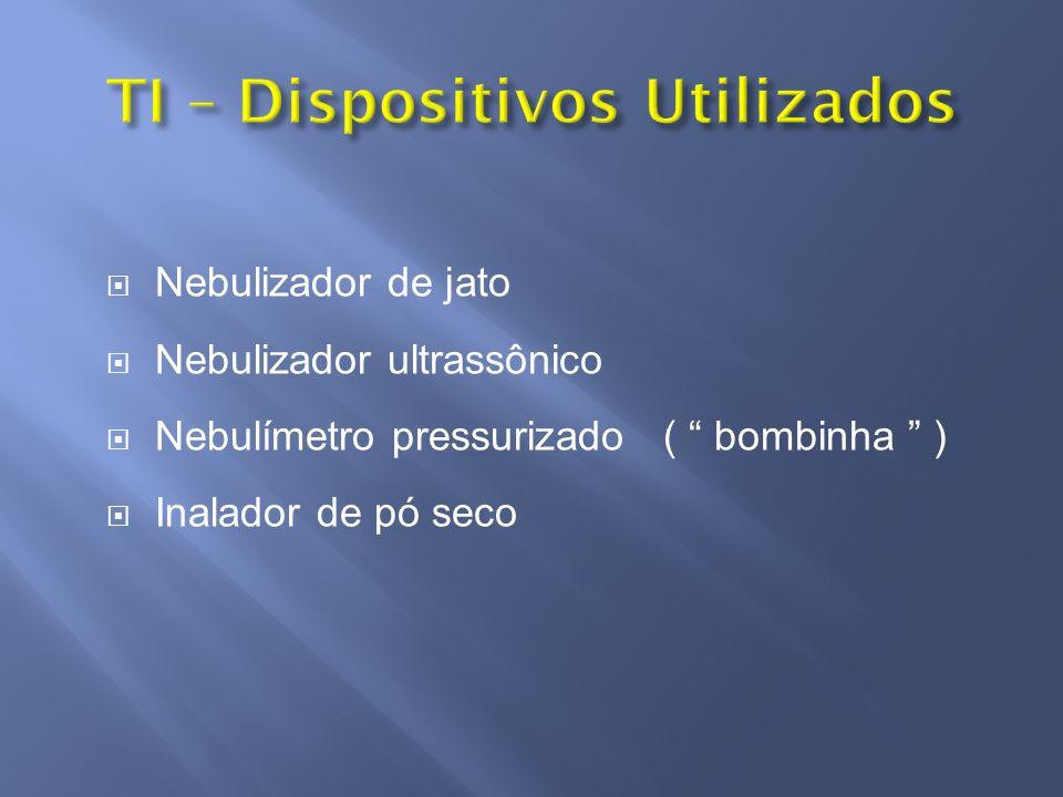 Nebulizador de jato Nebulizador ultrassônico Nebulímetro pressurizado ( bombinha ) Inalador de pó seco