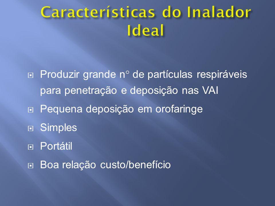 Produzir grande n° de partículas respiráveis para penetração e deposição nas VAI Pequena deposição em orofaringe Simples Portátil Boa relação custo/be