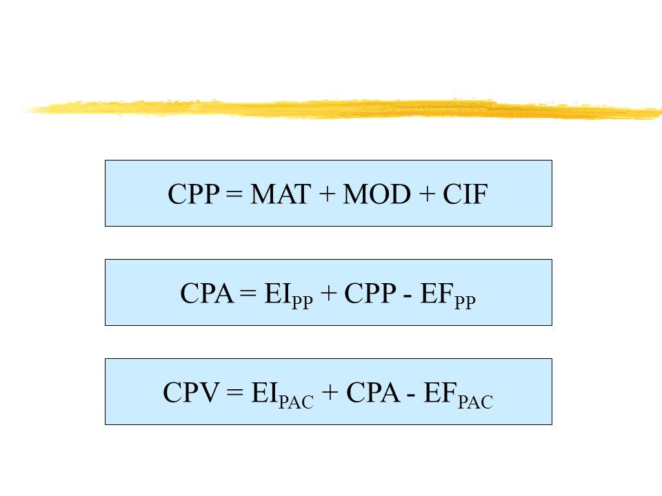 CPP = MAT + MOD + CIF CPA = EI PP + CPP - EF PP CPV = EI PAC + CPA - EF PAC
