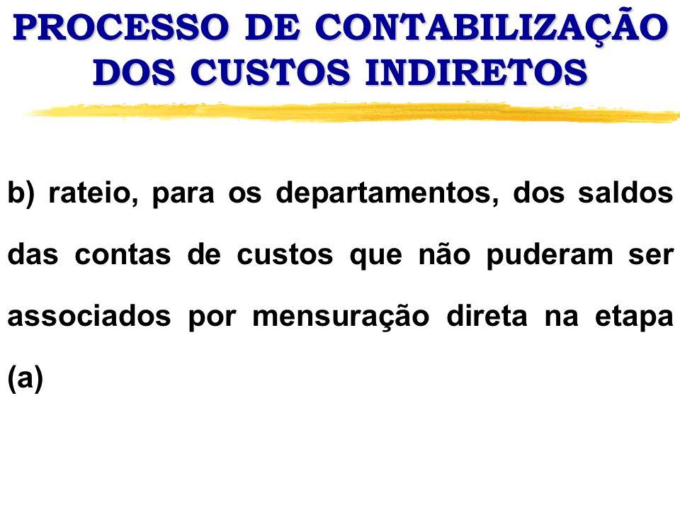 PROCESSO DE CONTABILIZAÇÃO DOS CUSTOS INDIRETOS b) rateio, para os departamentos, dos saldos das contas de custos que não puderam ser associados por m