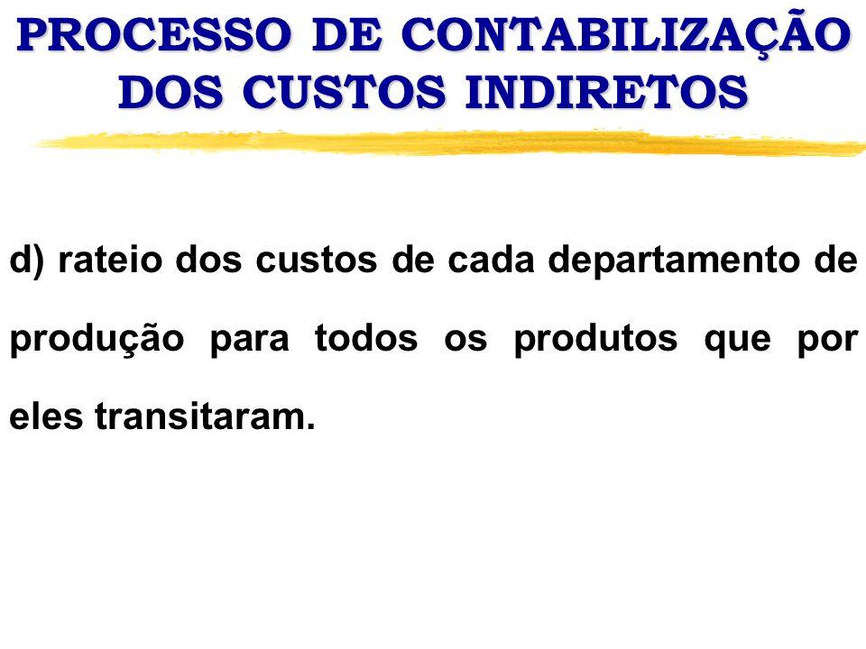 d) rateio dos custos de cada departamento de produção para todos os produtos que por eles transitaram.