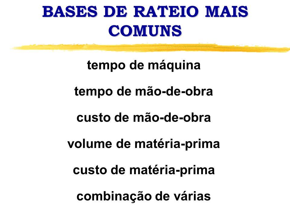 BASES DE RATEIO MAIS COMUNS tempo de máquina tempo de mão-de-obra custo de mão-de-obra volume de matéria-prima custo de matéria-prima combinação de vá
