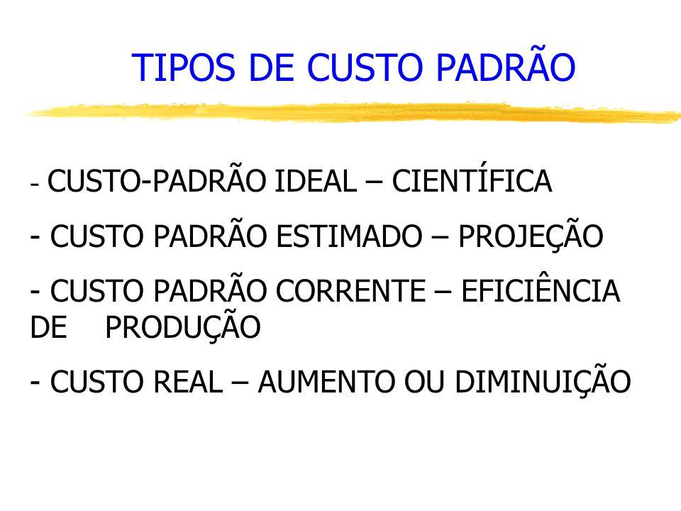 TIPOS DE CUSTO PADRÃO - CUSTO-PADRÃO IDEAL – CIENTÍFICA - CUSTO PADRÃO ESTIMADO – PROJEÇÃO - CUSTO PADRÃO CORRENTE – EFICIÊNCIA DE PRODUÇÃO - CUSTO RE