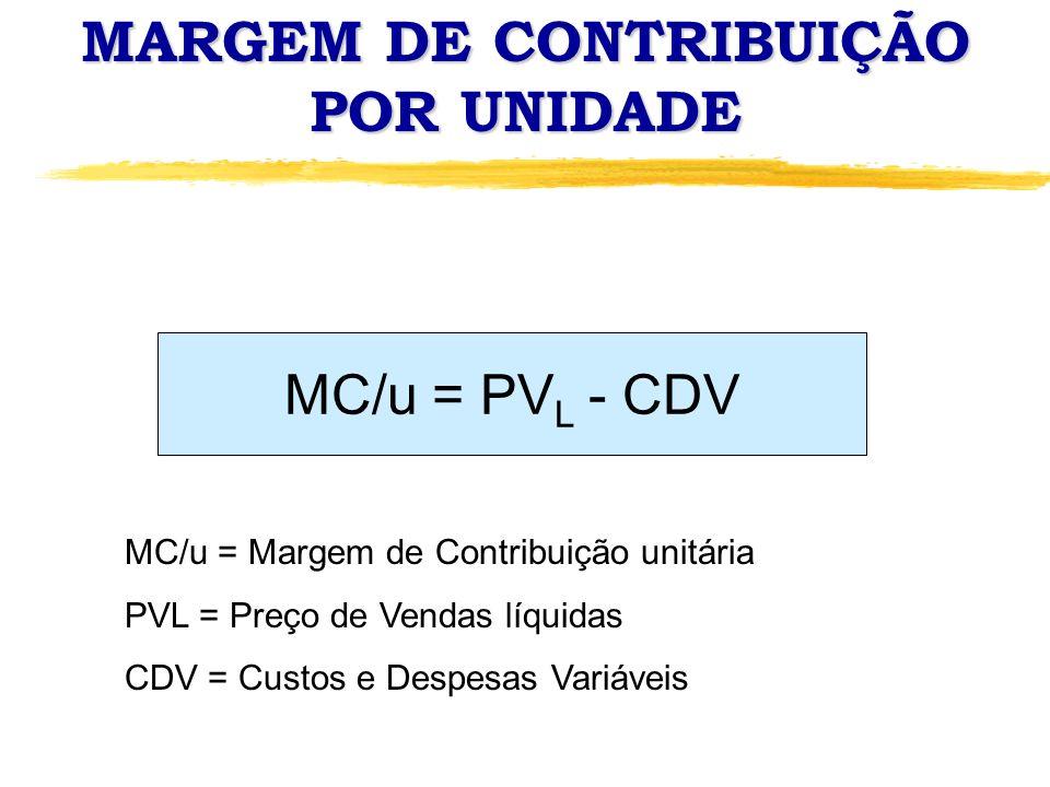 MARGEM DE CONTRIBUIÇÃO POR UNIDADE MC/u = PV L - CDV MC/u = Margem de Contribuição unitária PVL = Preço de Vendas líquidas CDV = Custos e Despesas Var