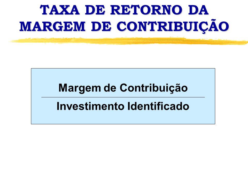 TAXA DE RETORNO DA MARGEM DE CONTRIBUIÇÃO Margem de Contribuição Investimento Identificado