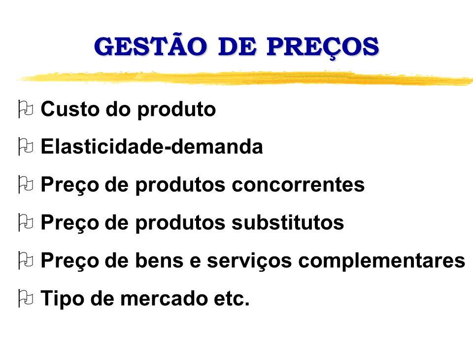 GESTÃO DE PREÇOS O Custo do produto O Elasticidade-demanda O Preço de produtos concorrentes O Preço de produtos substitutos O Preço de bens e serviços