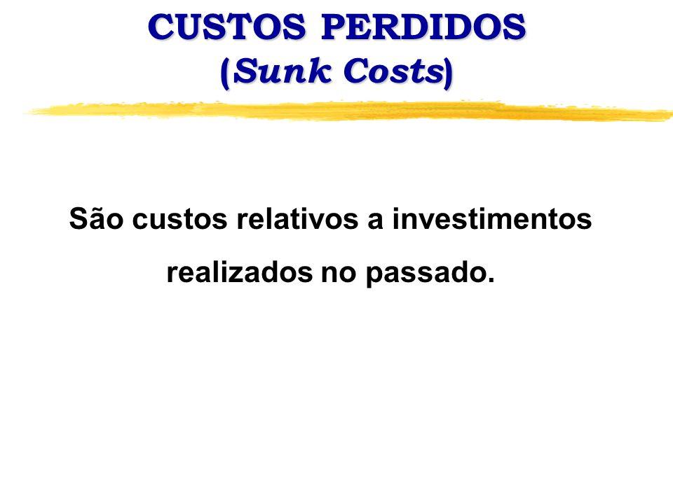 CUSTOS PERDIDOS ( Sunk Costs ) São custos relativos a investimentos realizados no passado.