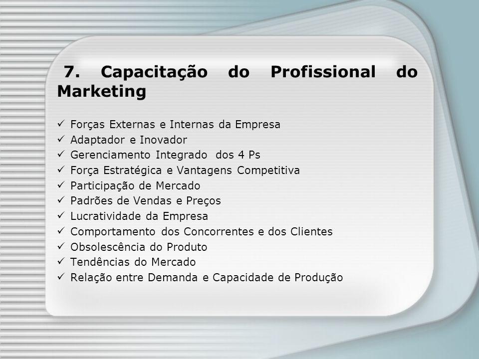 7. Capacitação do Profissional do Marketing Forças Externas e Internas da Empresa Adaptador e Inovador Gerenciamento Integrado dos 4 Ps Força Estratég