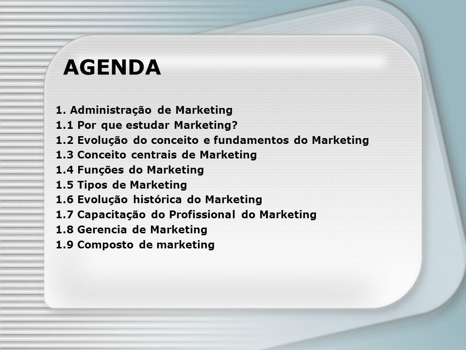 1.Por que estudar Marketing.
