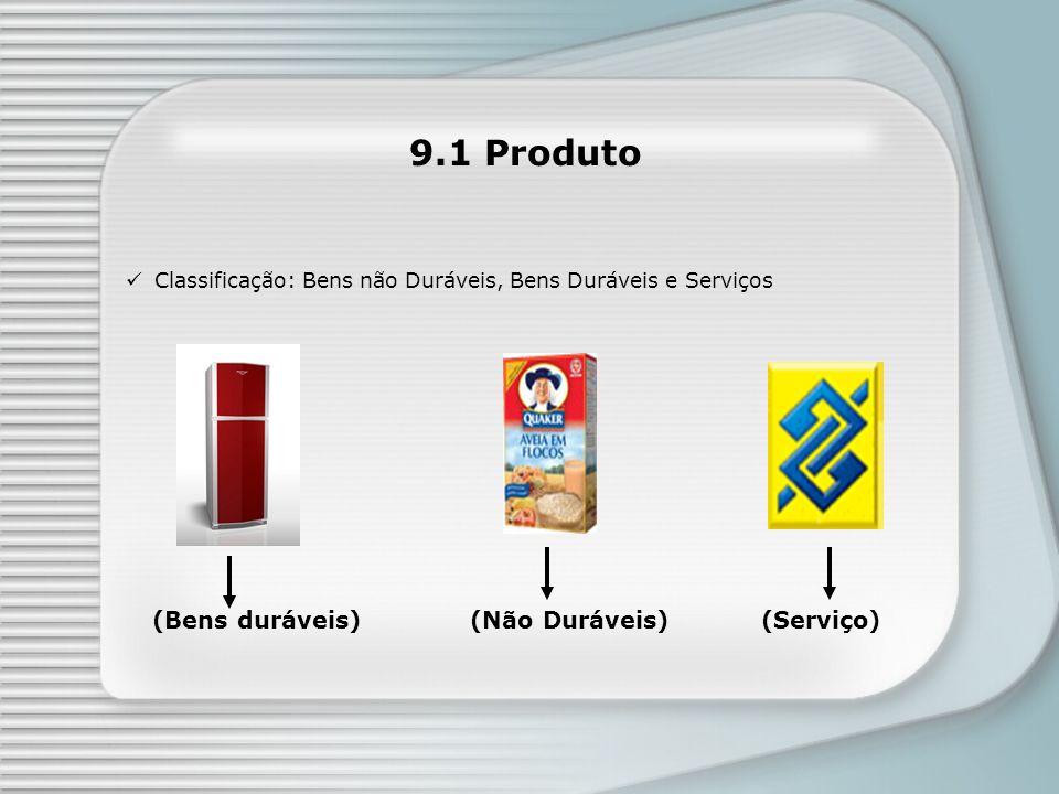 Classificação: Bens não Duráveis, Bens Duráveis e Serviços (Bens duráveis)(Não Duráveis)(Serviço)