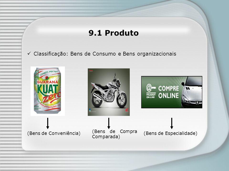 9.1 Produto Classificação: Bens de Consumo e Bens organizacionais (Bens de Conveniência) (Bens de Compra Comparada) (Bens de Especialidade)