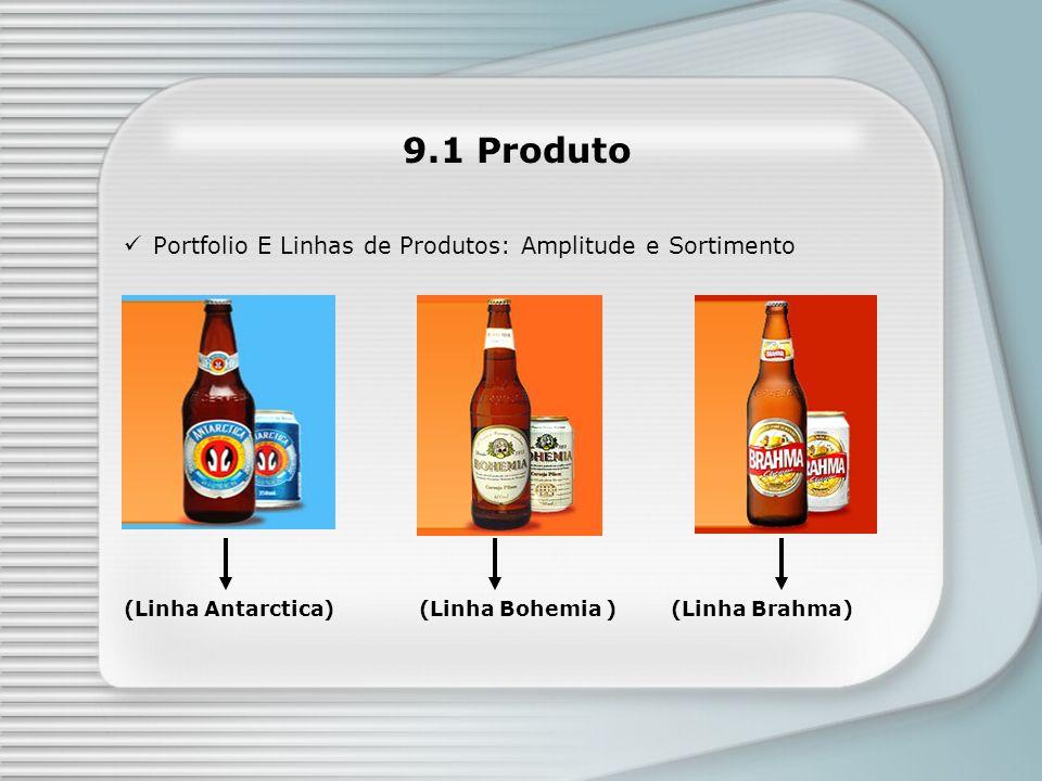 9.1 Produto Portfolio E Linhas de Produtos: Amplitude e Sortimento (Linha Antarctica)(Linha Bohemia )(Linha Brahma)