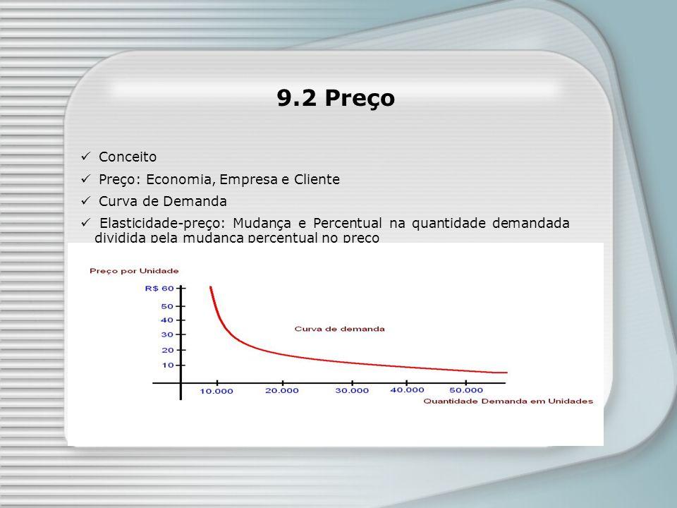 9.2 Preço Conceito Preço: Economia, Empresa e Cliente Curva de Demanda Elasticidade-preço: Mudança e Percentual na quantidade demandada dividida pela