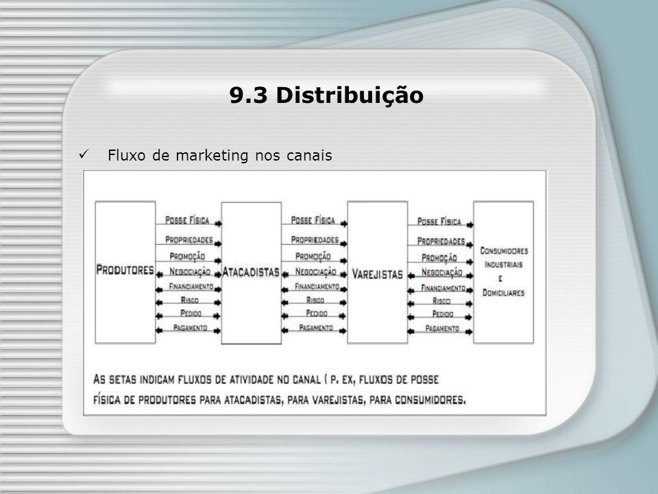 9.3 Distribuição Fluxo de marketing nos canais
